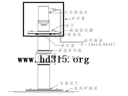 高炉热风炉红外测温仪/红外测温仪