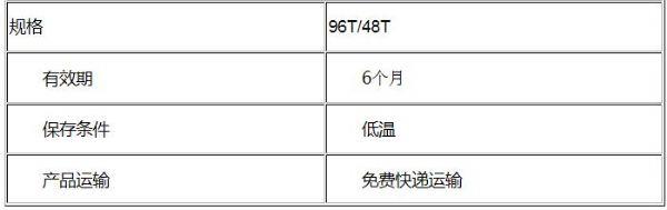 进口/国产鲑鱼降钙素(SCT)ELISA试剂盒
