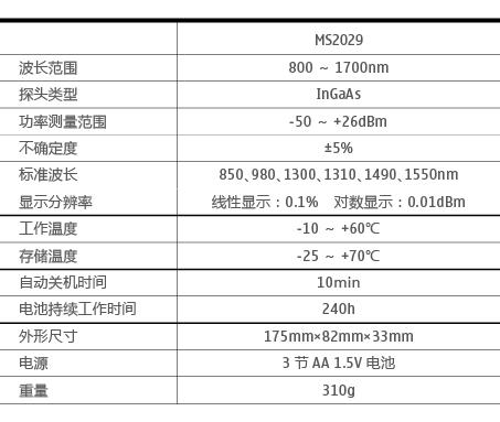 光功率计 功率计 型号:HA/MS2029