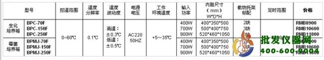 液晶屏霉菌培养箱(Ⅱ)(无氟制冷) BPMJ-70F