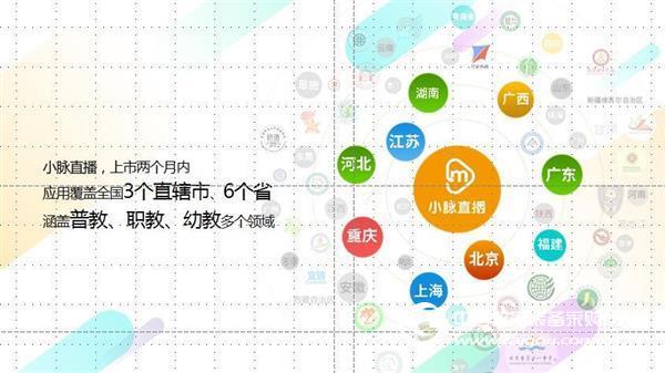 小脉直播即将亮相第28届北京教育装备展