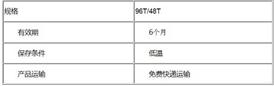 进口/国产人肺表面活性物质相关蛋白C(SP-C)ELISA试剂盒