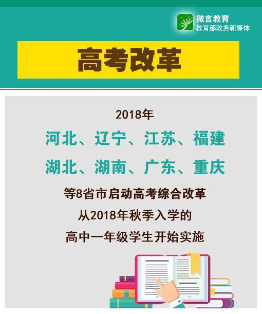 第三批8省市即将公布高考改革方案
